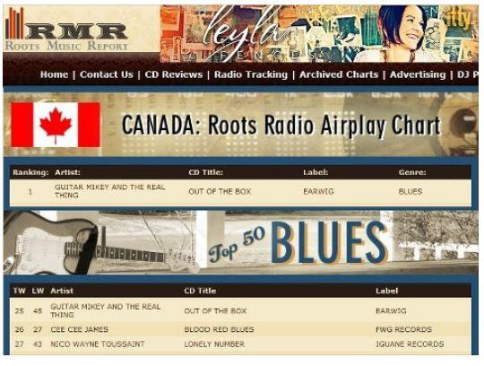 Radio Air Play Charts